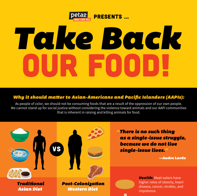 An excerpt of an AAPI-specific graphic by peta2.