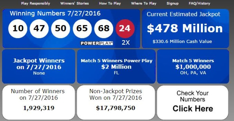 Image: Powerball numbers