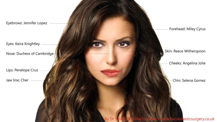 'perfect face' composite