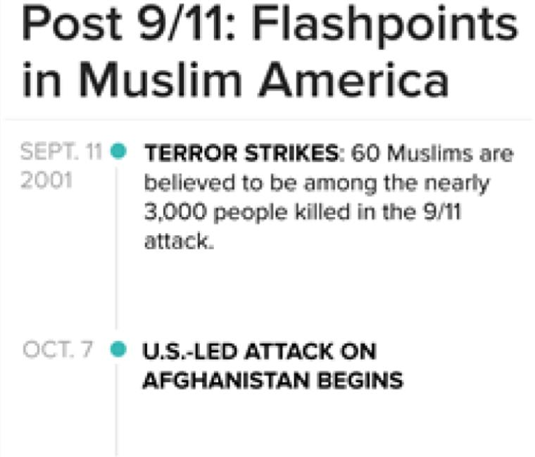 Hope And Despair Being Muslim In America After 911