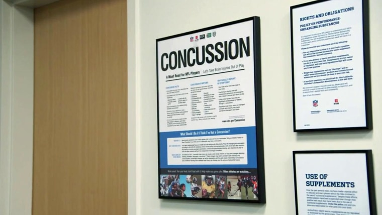 Concussion poster from Roger Goodell interview