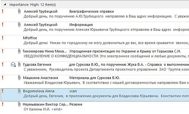 Emails from the Outlook accounts of Surkov's assistants