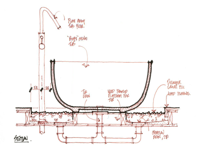 A sketch of a bath tub by Duan Tran.