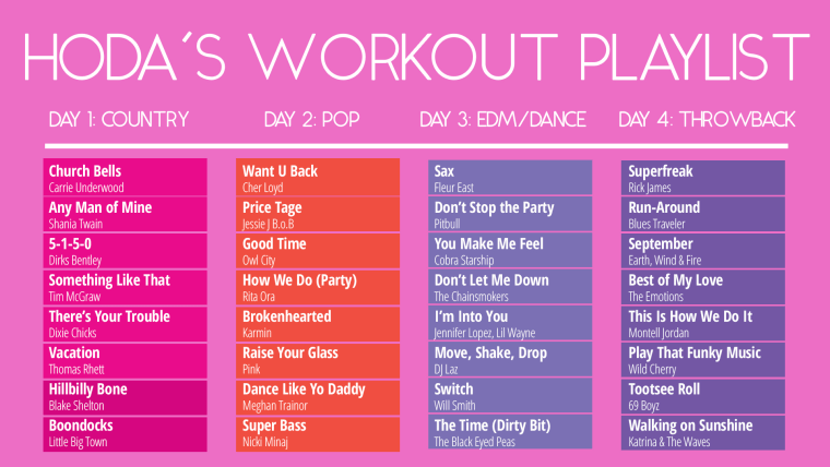 The 1 workout playlist that motivates Hoda Kotb to hit the gym
