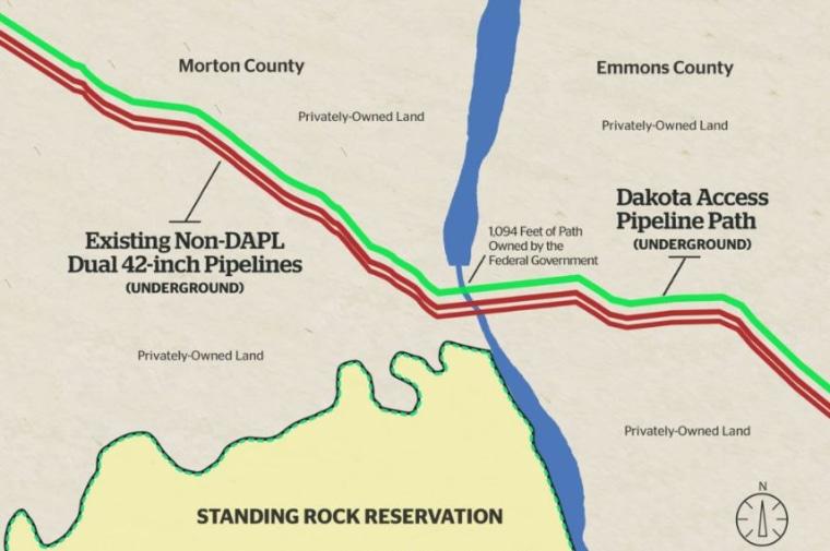 Dakota Access pipeline route