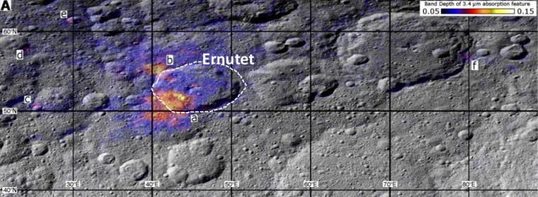 """Data gathered by NASA's Dawn spacecraft show a region around Ceres' Ernutet crater where organic concentrations have been discovered (labeled """"a"""" through """"f""""). The color coding shows the strength of the organics' absorption band, with warmer colors indicating the highest concentrations."""