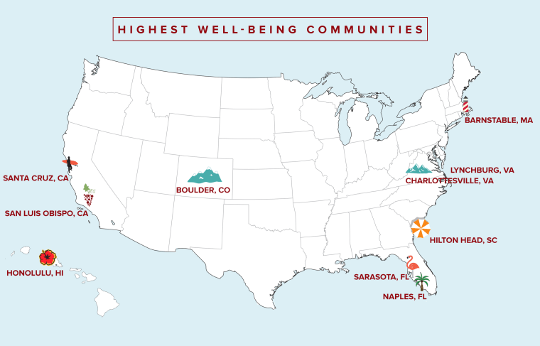Highest Well-being communities Map