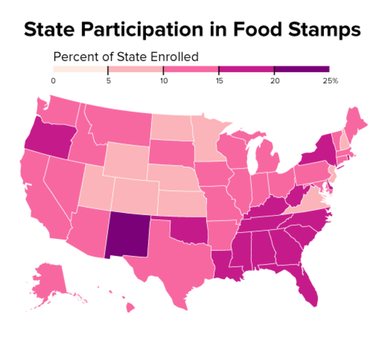 A map showing what percentage of a state's population is enrolled in the food stamp program.