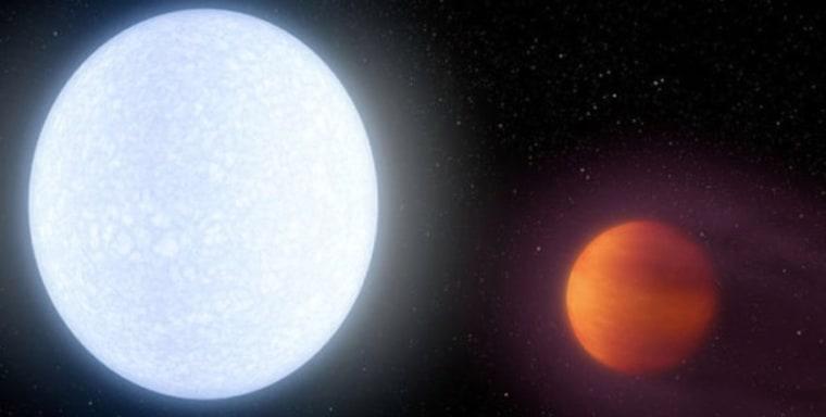 Super-hot Exoplanet KELT-9b