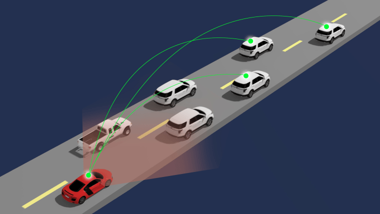 This illustration shows how a connected automated vehicle (red) receives information from multiple vehicles up ahead.