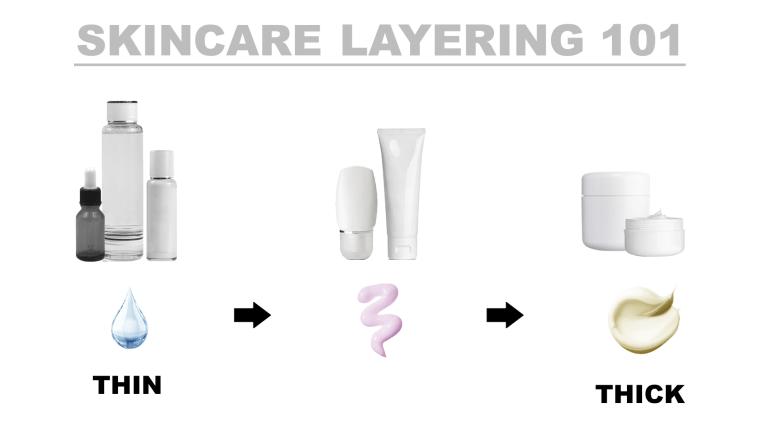 Skin care layering