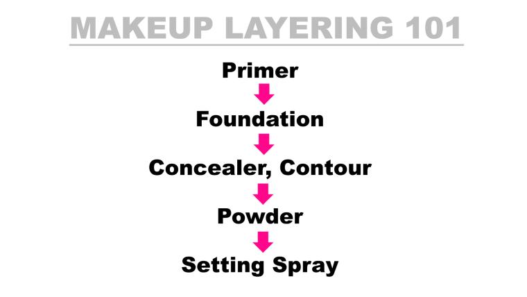 Makeup layering