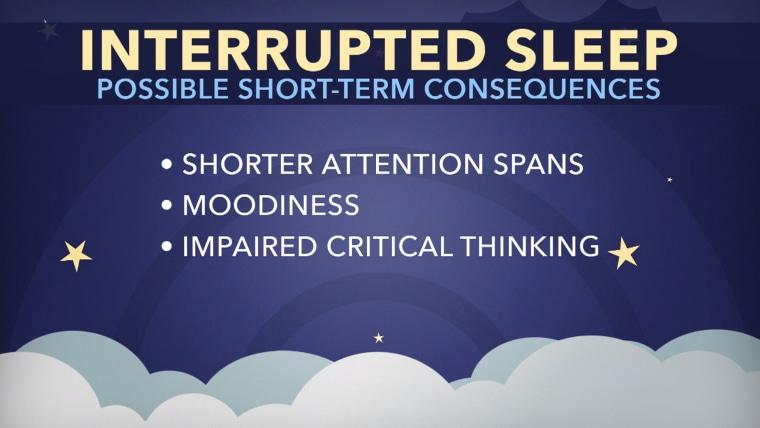 Sleep graphic