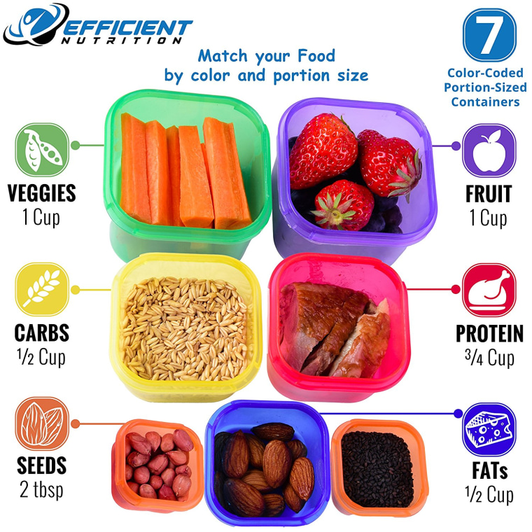Portion control 21 day kit
