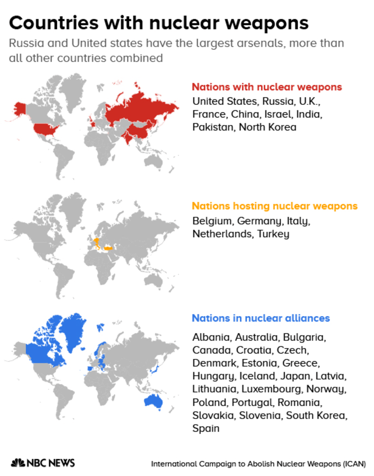 Image: Countries with nuclear weapons