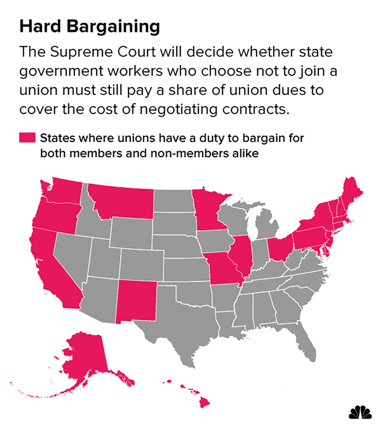 Image: State Government Workers Union Dues