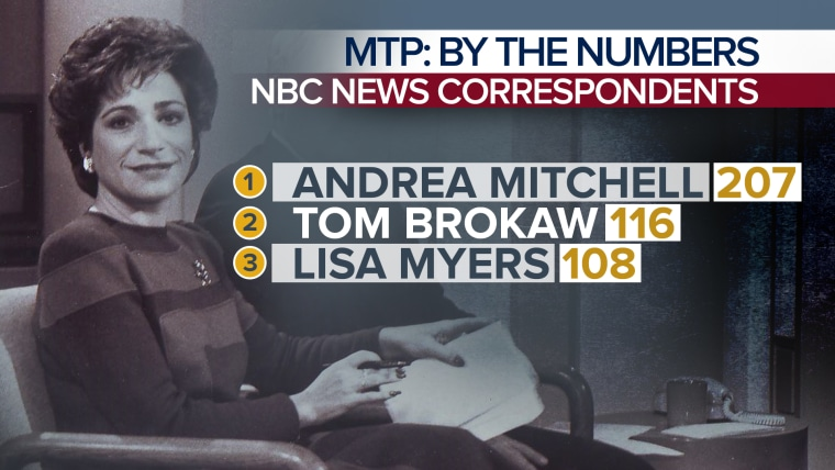 MTP By the Numbers: NBC News Correspondents