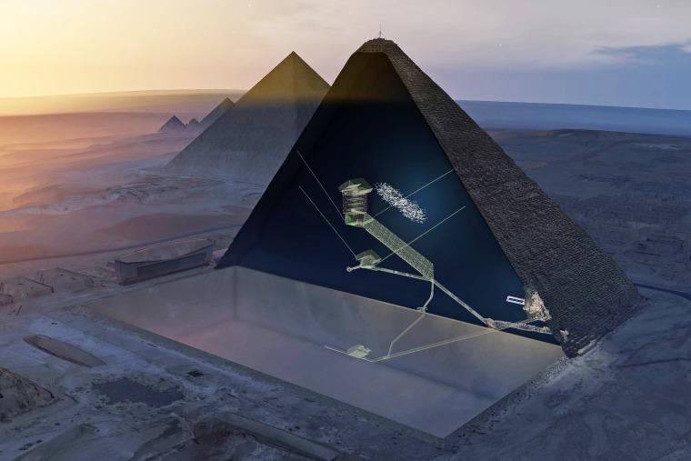Image: EGYPT-PYRAMIDS