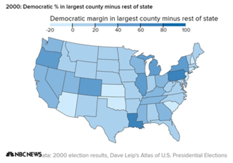 of the most populous county failed to increase at similar rates widening the partisan gap between each state s more urban center and its surroundings