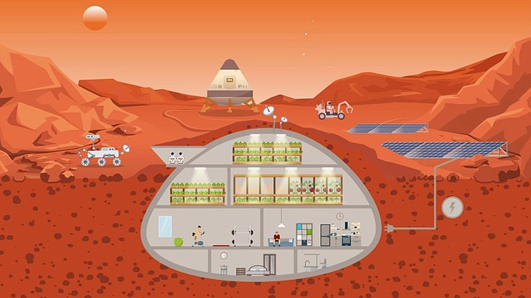 Image: Illustration of a closed agricultural ecosystem on Mars.