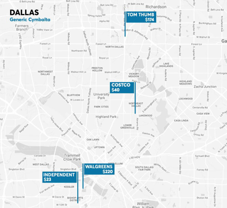 A Consumer Reports graphic shows differing cash prices for generic Cymbalta in the Dallas area.