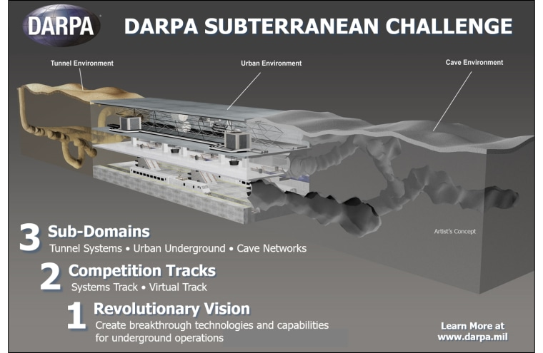Image: The DARPA Subterranean Challenge explores innovative approaches and new technologies to rapidly map, navigate, and search complex underground environments.