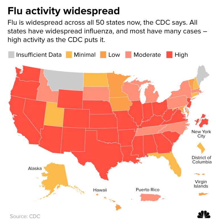 Flu hits across the nation