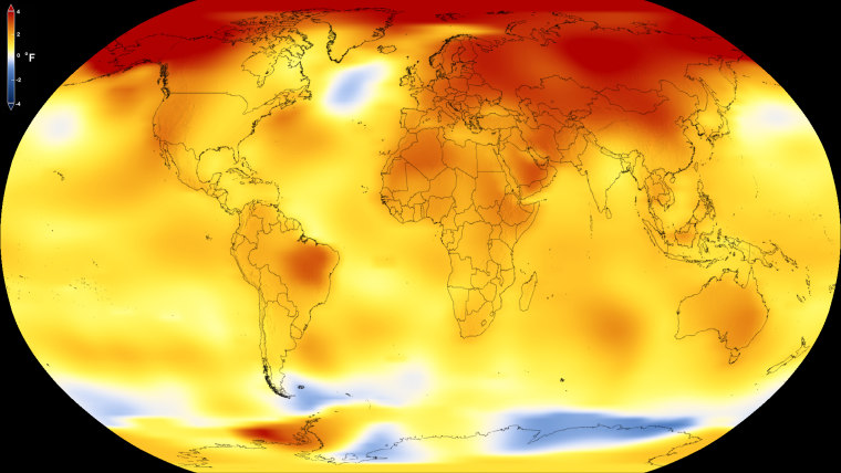 Image: Global temperatures