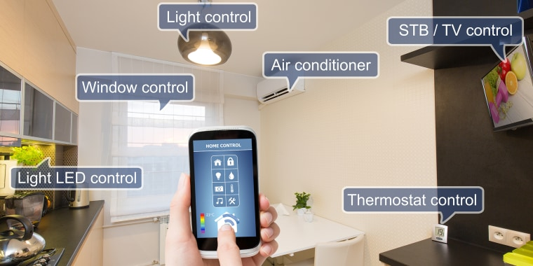 Best Smart Home Systems to Save Money on Electricity