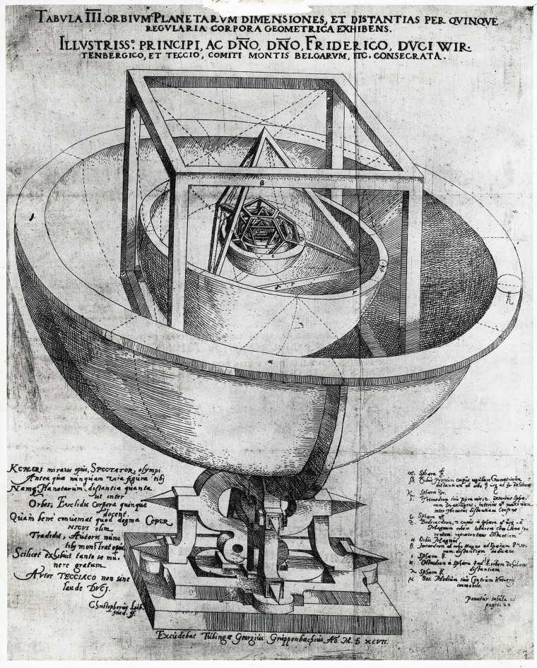 Diagram of planetary spheres, illustration taken from Johannes Keplers Mysterium Cosmographicum, 1596
