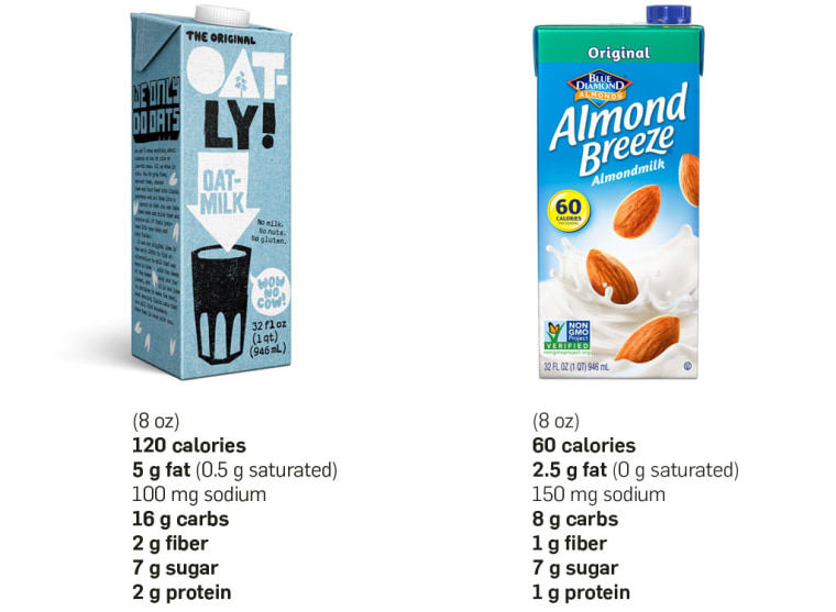How does oat milk really compare to trendy almond milk?