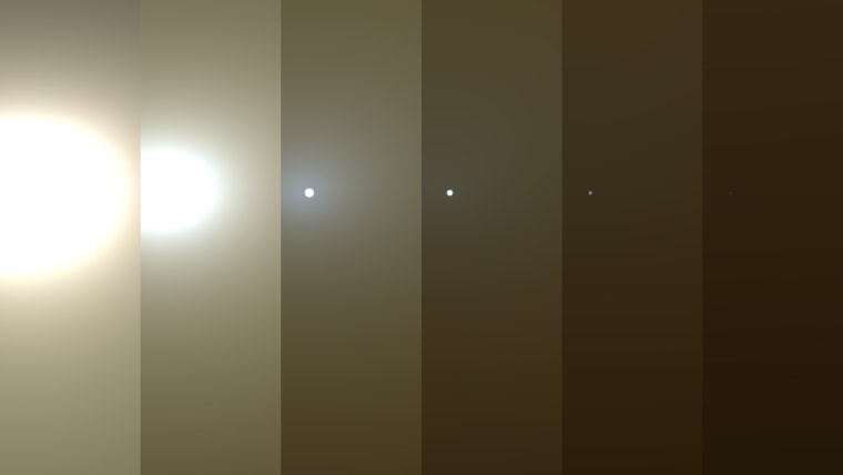 Image: This series of images shows simulated views of a darkening Martian sky blotting out the Sun from NASA's Opportunity rover's point of view
