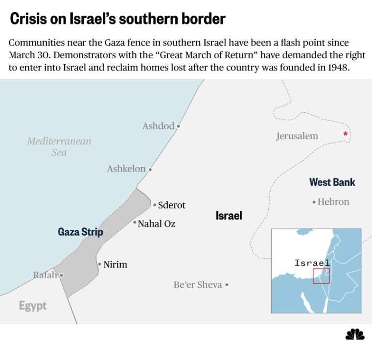 Crisis on Israel's southern border