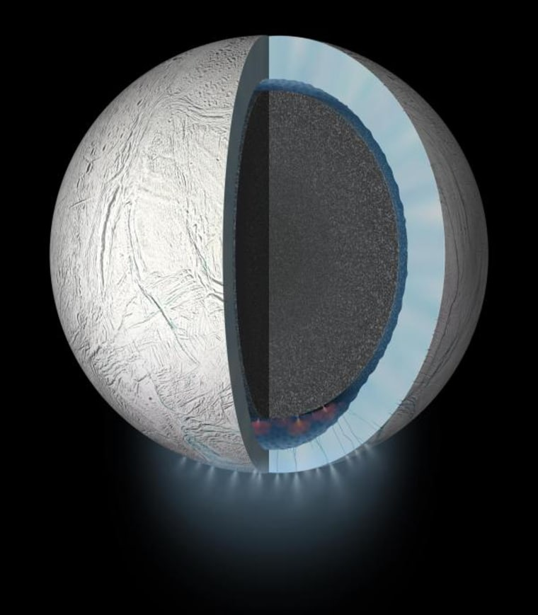 Image: Hydrothermal activity drives the ejection of icy plumes from oceans on Enceladus