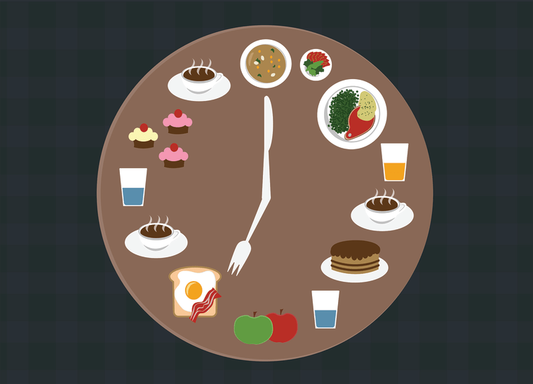 Meal timing and weight loss: Does it matter when you eat?