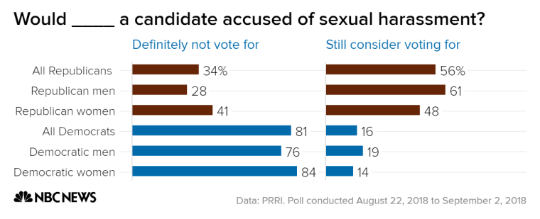 What Is Not Considered Sexual Harassment