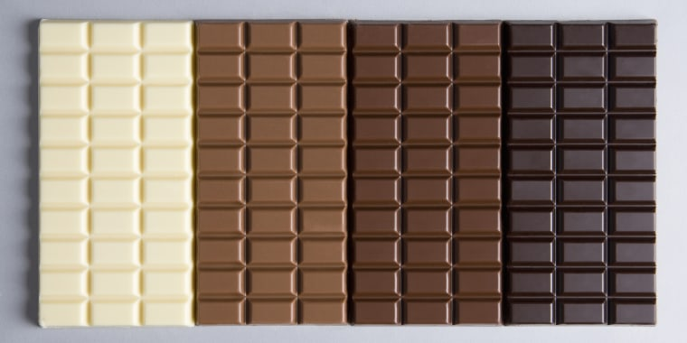 A row of chocolate bars