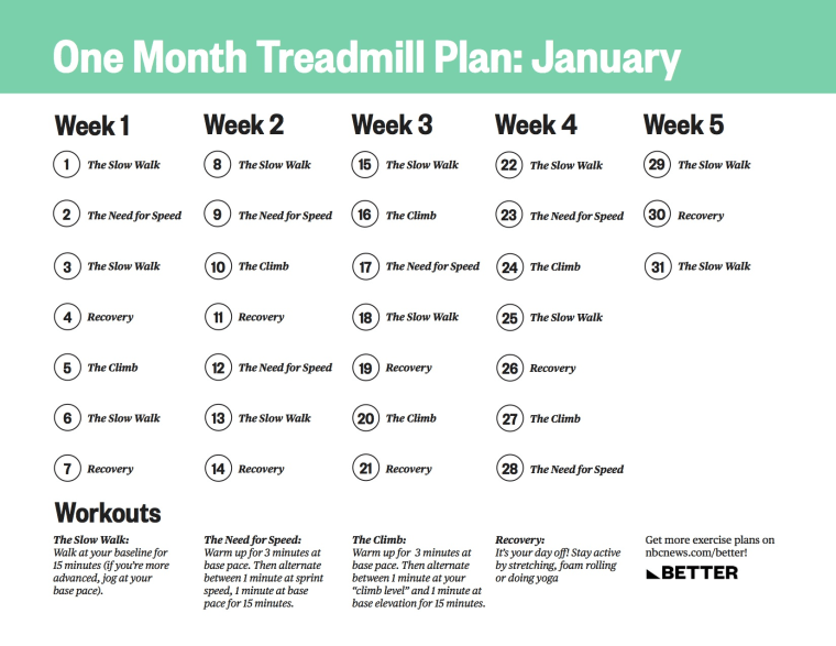 A one-month treadmill workout to get you back in shape