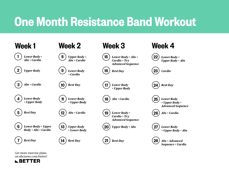 A one-month resistance band workout you can do anywhere