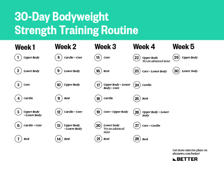 A 30-day strength training routine — no equipment required