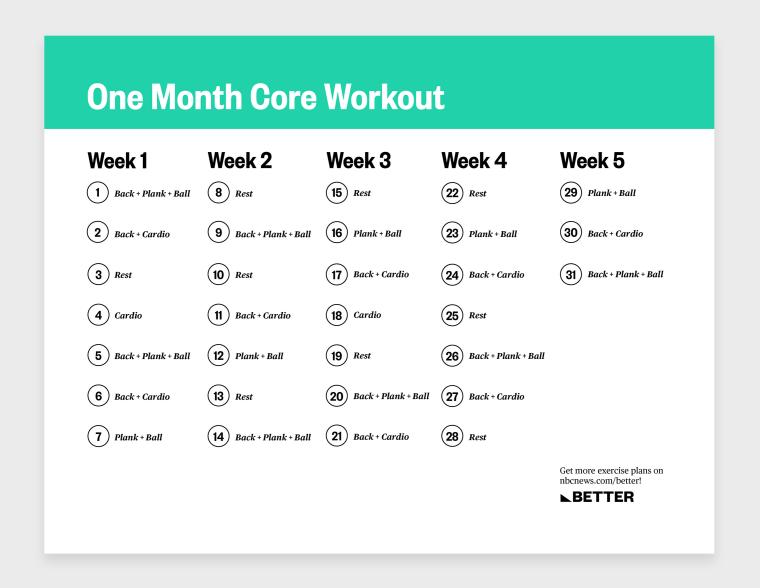 4 Day Workout Reddit
