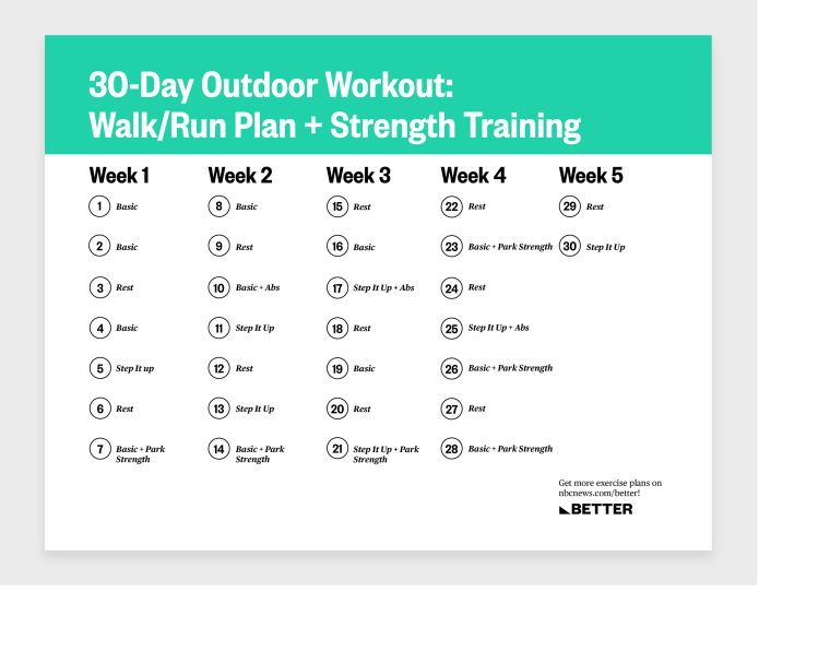 photograph about Iron Strength Workout Printable identified as Obtain within condition for summer months with this 30-working day wander/operate period