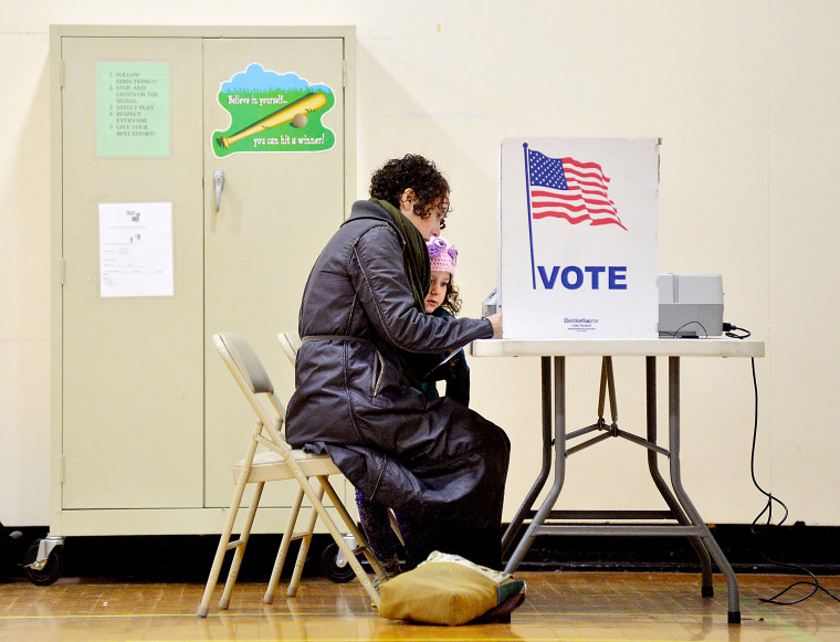 Voting in North Carolina