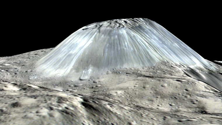 Ahuna Mons on dwarf planet Ceres is one of the most remarkable mountains in the solar system.