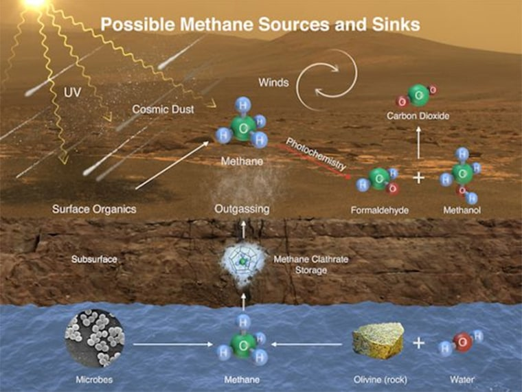 190624-possible-methane-sources-ac-409p_