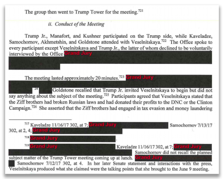 10 key sections of Mueller's report that came up during the
