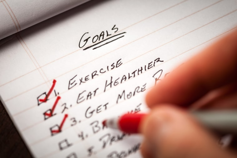 Image: List of Goals