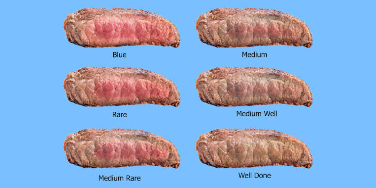 From rare to well-done, cooking the perfect steak requires careful temperature control.