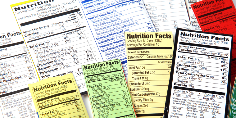 Nutrition Label giving information on good food choices.