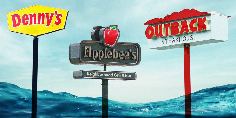 Dave & Buster's, Denny's and Bloomin' Brands, which owns Outback Steakhouse, were the top three publicly traded restaurant brands with the highest risk to default on their loans, according to a new report from S&P Global Market Intelligence.